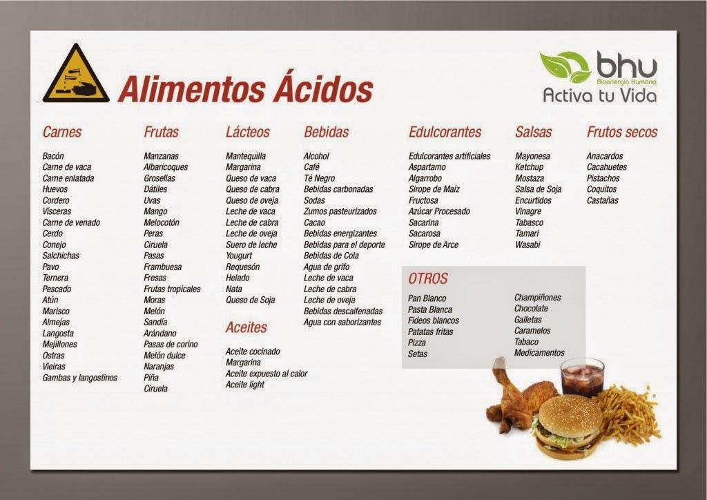 Guia de Introdução à Alimentação Alcalina v2.0Blog ...