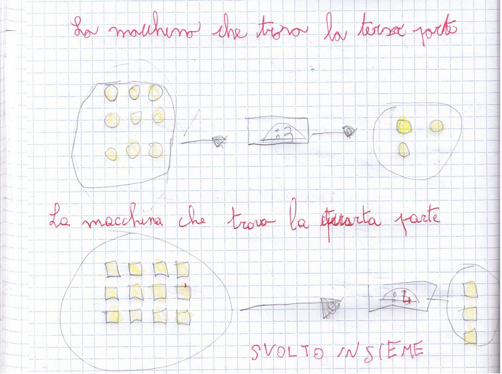 Eccezionale didattica matematica scuola primaria: Metà, terza e quarta parte  CL39