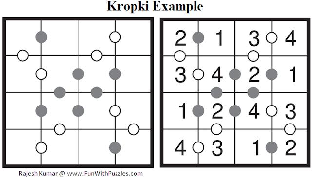 Kropki Puzzle Example
