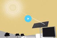 https://www.educaixa.com/-/la-energia-solar