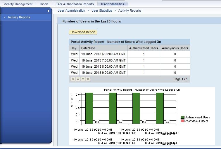 Basics of User Administration in SAP EP Portal