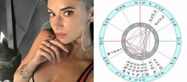 Wiki Julieanna Goddard YesJulz birth chart  personality traits
