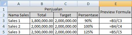 Rumus Fungsi Excel: Cara Menghitung Persentase di Excel