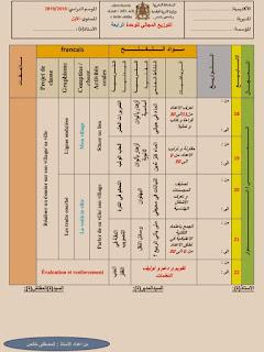 التوزيع المجالي للوحدة 4  الحي الدوار مرجع كتابي في اللغة العربية المستوى الأول