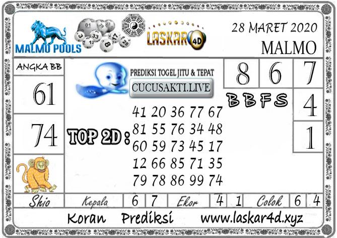 Prediksi Togel MALMO LASKAR4D 28 MARET 2020