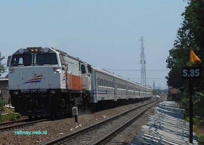 Gambar Kereta Api Jayabaya