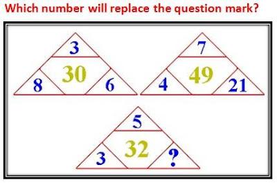Find the Missing Number Brain Teaser