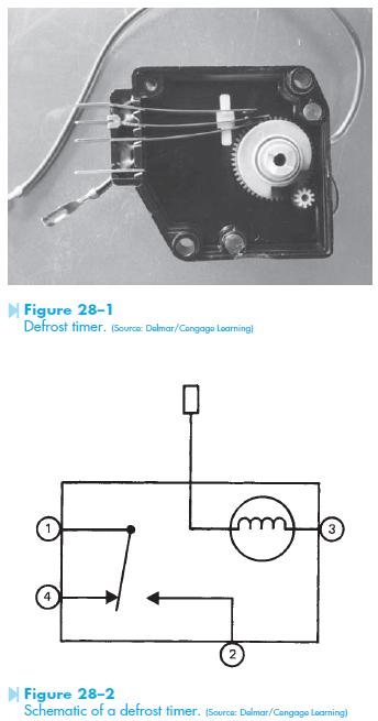Wiring Diagram Of Double Door Refrigerator