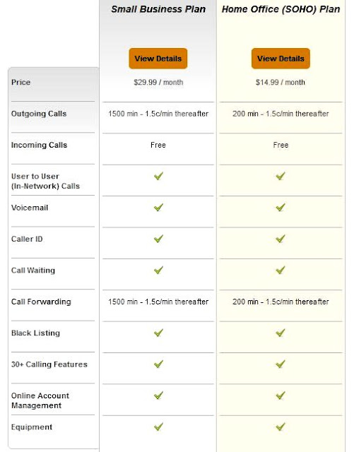 best small business cell phone plans