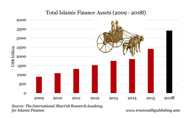 http://www.zerohedge.com/print/news/2016-11-17/islamic-gold-game-changer-gold-market