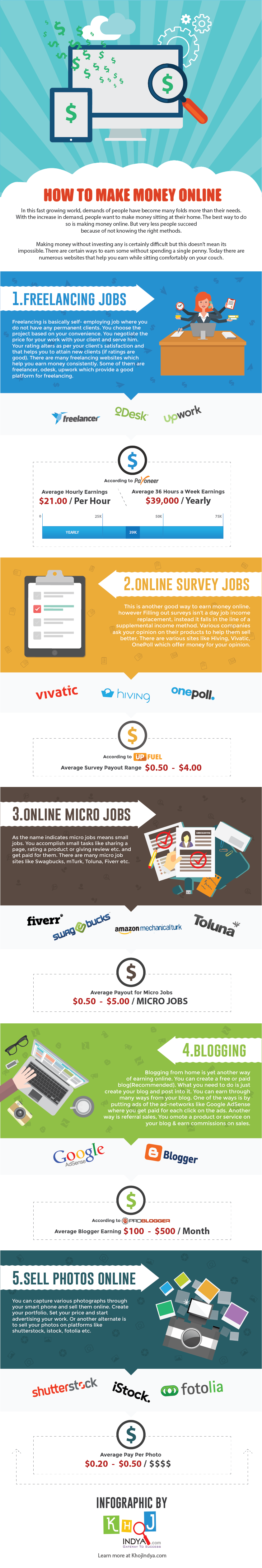 How To Make Money Online #infographic