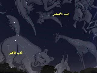 الكوكبات النجمية :الدب الأكبر ،الدب الأصغر و النجم القطبي