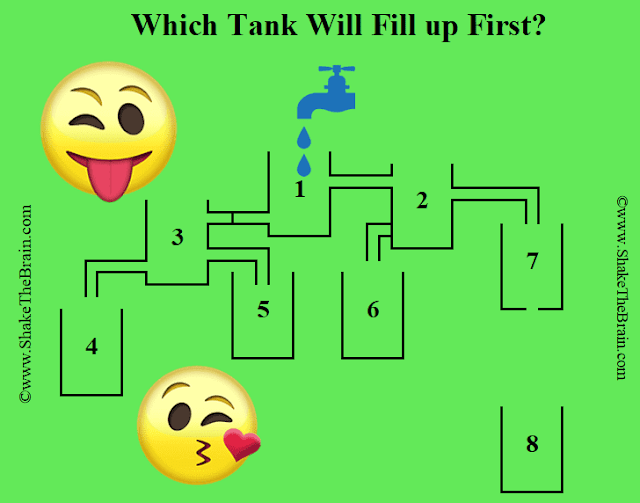 In this Water Flow Observational Brain Teaser, your challenge is to find the water tank which will get filled first