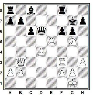 Posición de la partida de ajedrez Smbat Gariginovich Lputian - Yuri Balashov (Erevan, 1986)