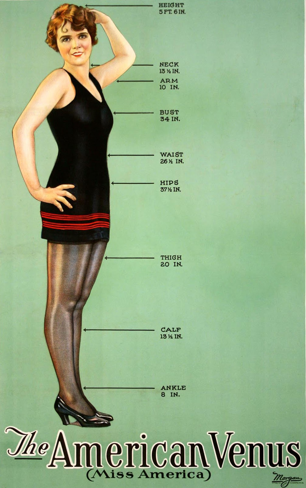 Ideal measurements for American women from the 1920s ...