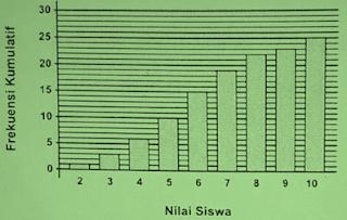 Pembahasan SBMPTN 2012 Matematika Dasar No. 7