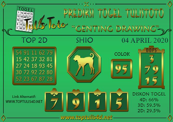 Prediksi Togel GENTING DRAWING TULISTOTO 04 APRIL 2020