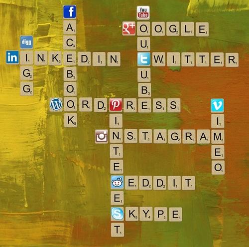 Melhor dia para postar nas redes sociais