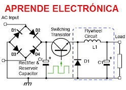 Aprende Elecrónica