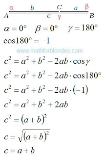 The law of cosines and sum of two a line segments. Mathematics For Blondes.