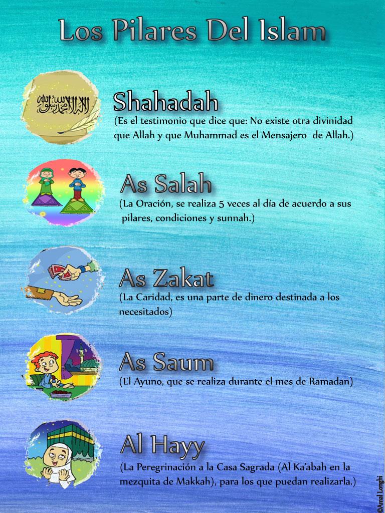 Acerquémonos al Magreb: El Islam