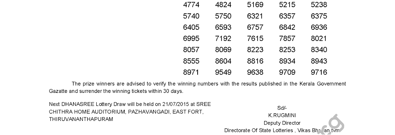 DHANASREE Lottery DS 194 Result 14-7-2015