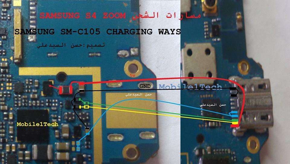 S4 ZOOM SM-C105 charging way