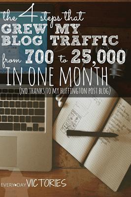 #bloggingtips