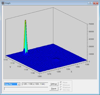 3D plot of direct cosmic hit