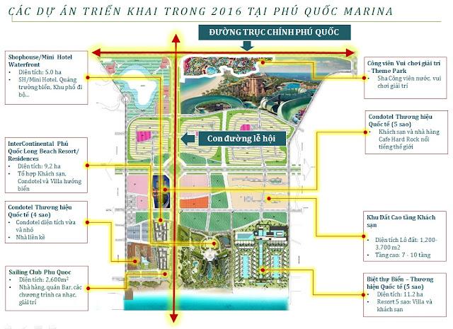 thi-truong-nha-dat-phu-quoc-marina-intercontinental-bimgroup-bai-truong-5