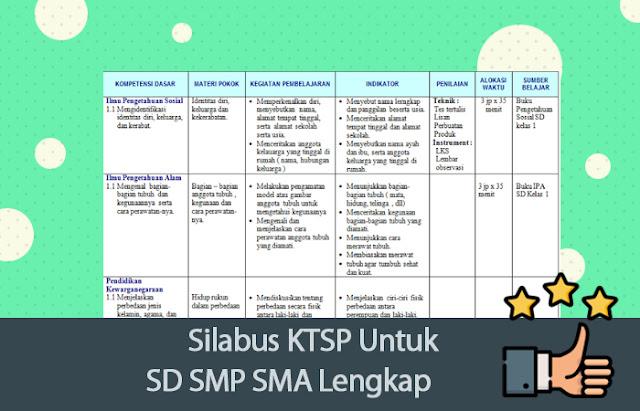 Silabus KTSP Untuk SD SMP SMA