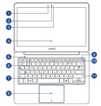ASUS ZenBook UX305CA Manual PDF Download (English)