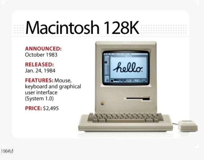 최초의 매킨토시 컴퓨터