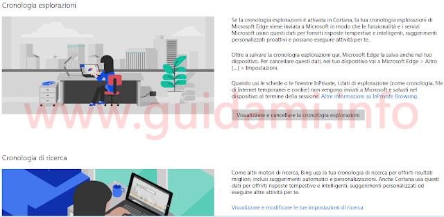 Microsoft pagina gestione privacy dati account Microsoft