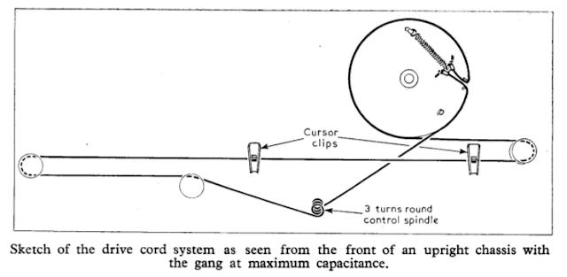 Bush VHF 54 tuning drive cord (Wireless & Electrical Trader)