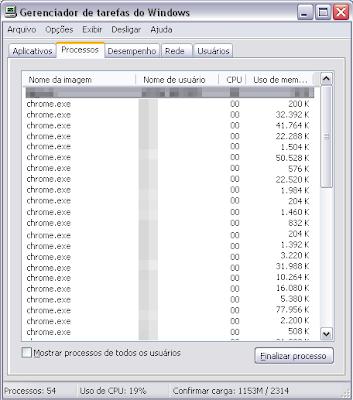 Gerenciador de tarefas do Windows XP - cheio de processos do Google Chrome aberto.