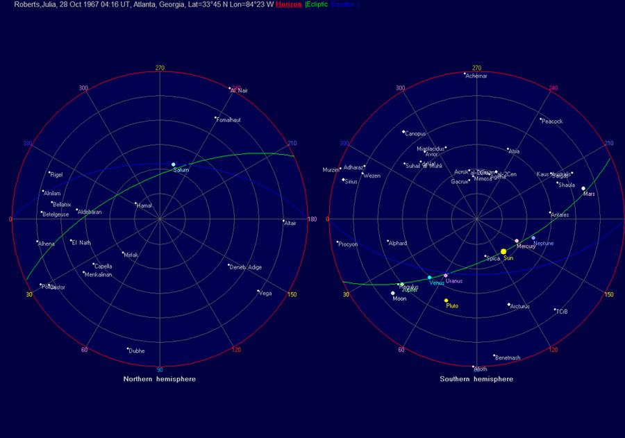 Astrology Software Reviews: Kepler - Astrology Software