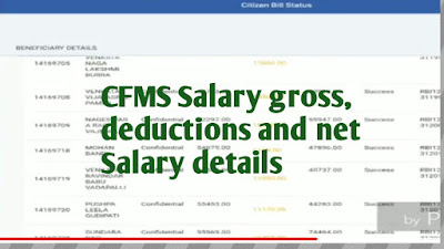 How To Know Your Salary Gross,Total Deductions Amount and Net Amount