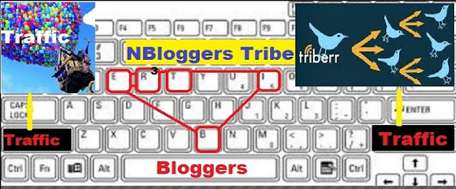 Triberr a social media for bloggers