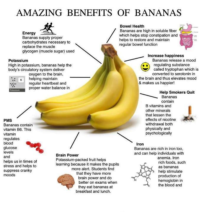 Its Me Glo Gee Amazing Benefits Of Bananas