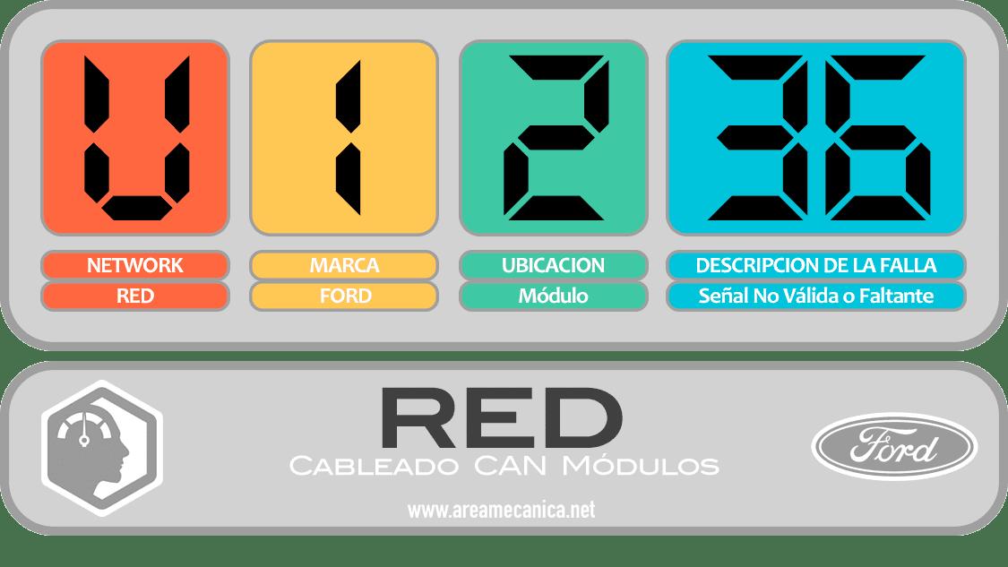 CODIGOS DE FALLA: Ford (U1000-U1FFF) Red | OBD2 | DTC