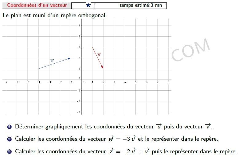 cours de maths seconde, première et terminale: objectif bac