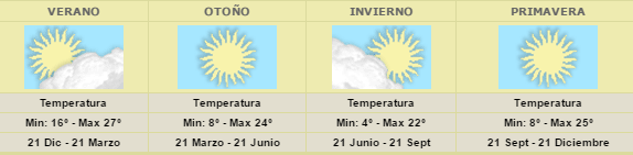 Clima no Deserto do Atacama