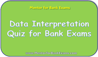 Mentor forBank Exams