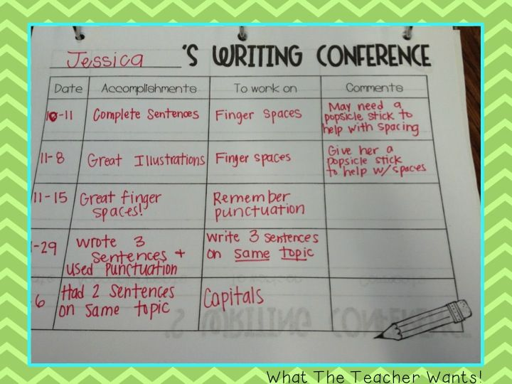 Parent/Teacher Conferences Letter Home