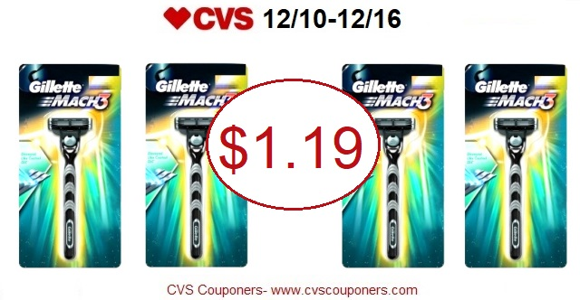 http://www.cvscouponers.com/2017/12/stock-up-pay-119-for-gillette-mach-3.html
