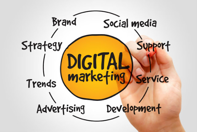 Role of Digital Marketing Services to Fulfill your Advertising Aspect
