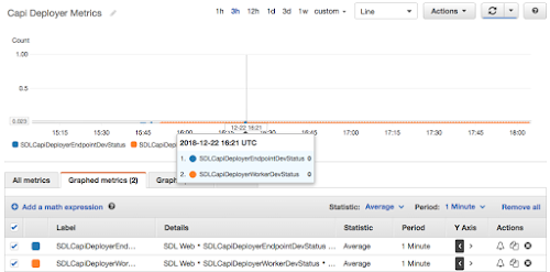 JMS Cache Channel Setup | Yet Another Tridion Blog