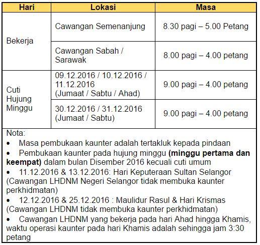 Jadual Pembukaan Kaunter BR1M 2017
