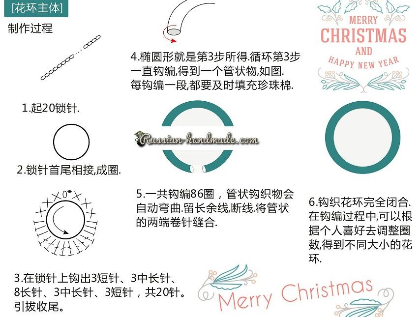 Новогодний венок крючком, с шишками и грибочками (2)